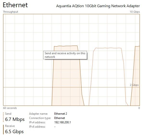 Aquantia AQtion AQN-107 10G Network Interface Card